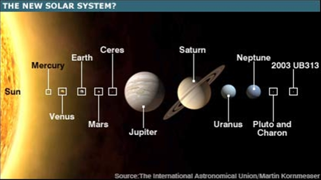 Photon Belt or Golden Nebula is Earths Ticket To